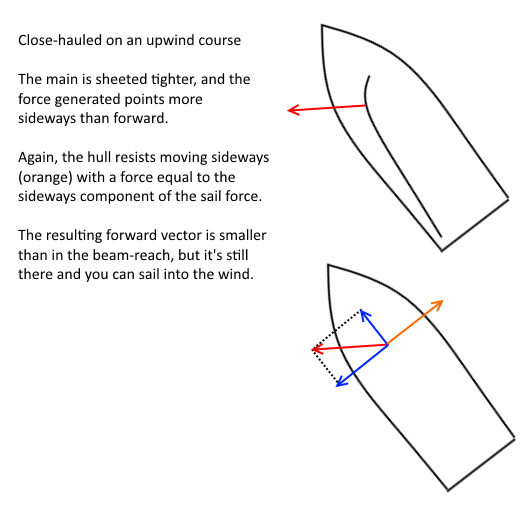 an analysis of the addition of torques Torque is one of the fundamental concepts in understanding rotational  στ - the  net sum of all torque acting on the object i - the moment of.
